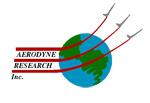 Aerodyne Research Inc.